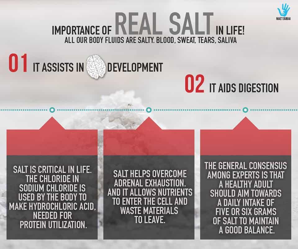 Importance of Real Salt NAET Dubai