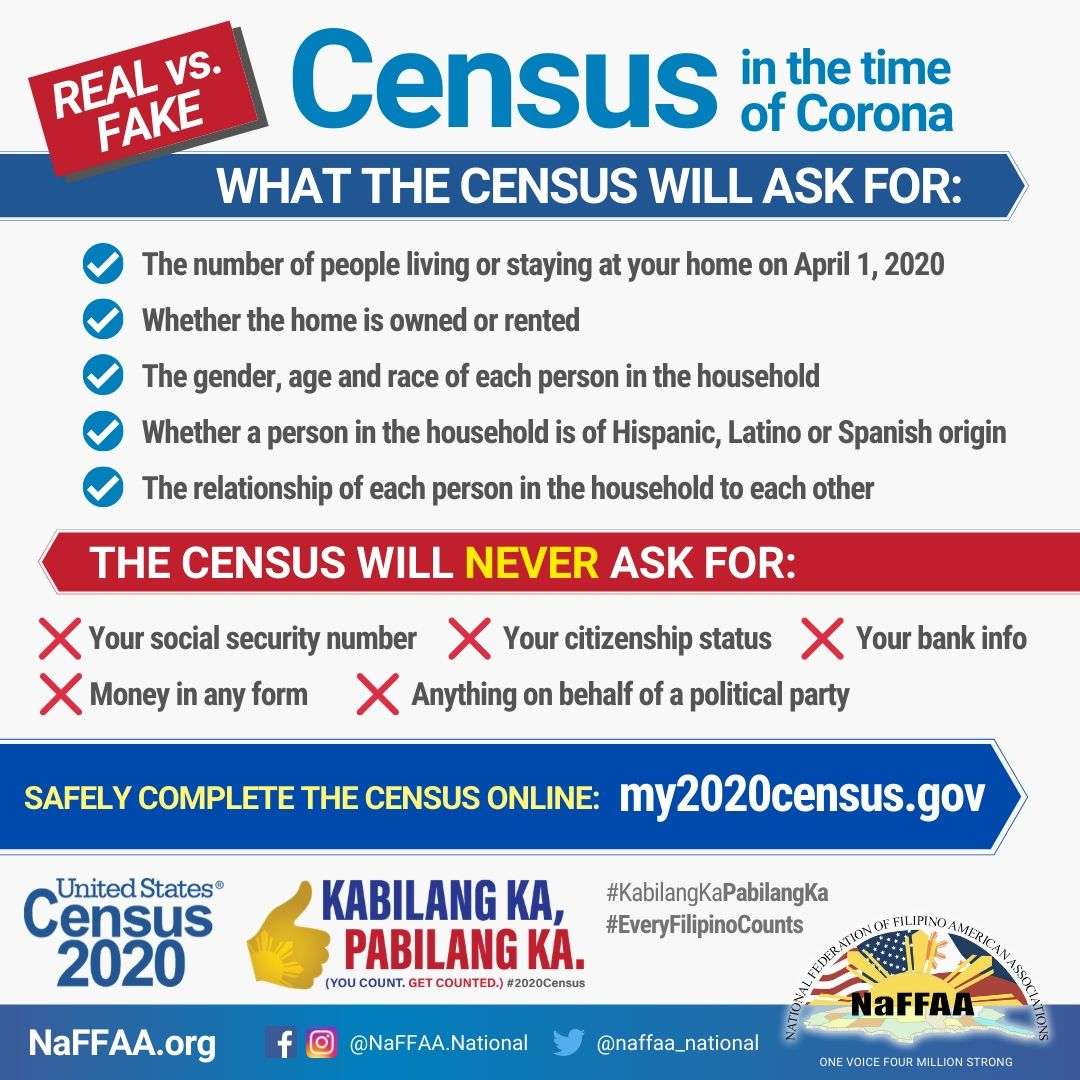 Census-RealvsFake