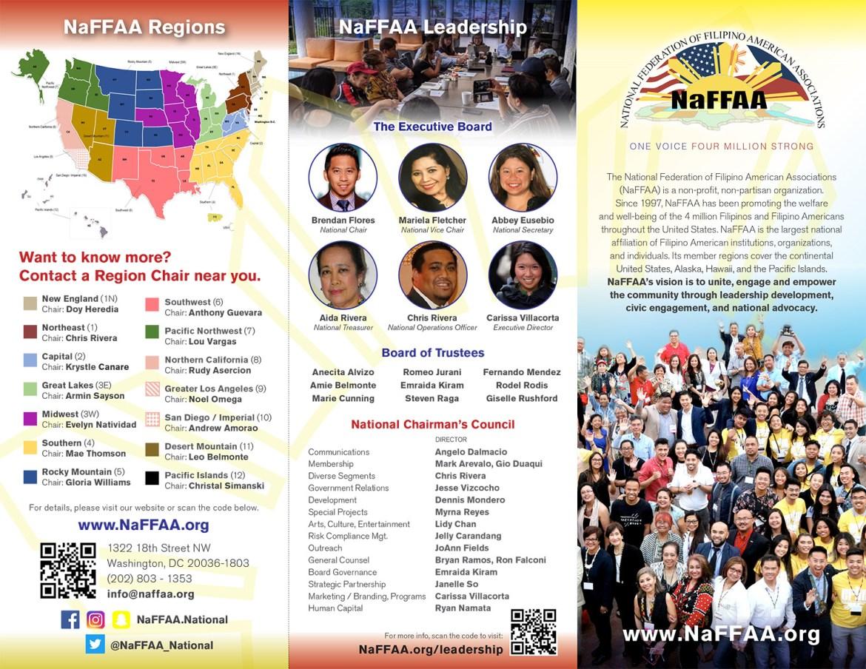 NaFFAA-Brochure-front_2020a