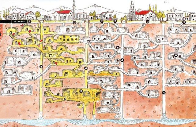 8 katlı kaymaklı yeraltı şehri