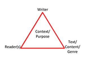 Analyzing Grammar in Context