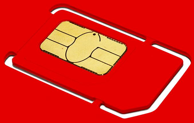 Airtel SIM