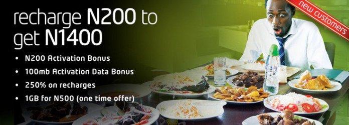 Etisalat Bonus Offer