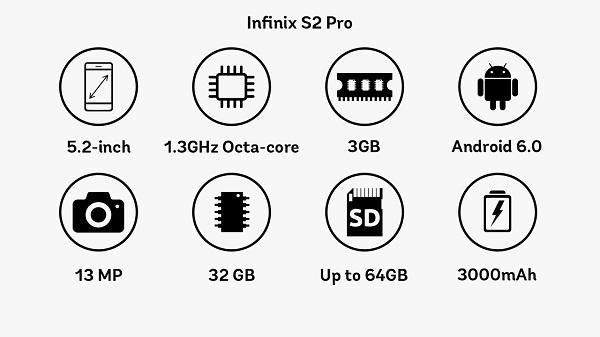 Infinix Hot S2 Pro Specs