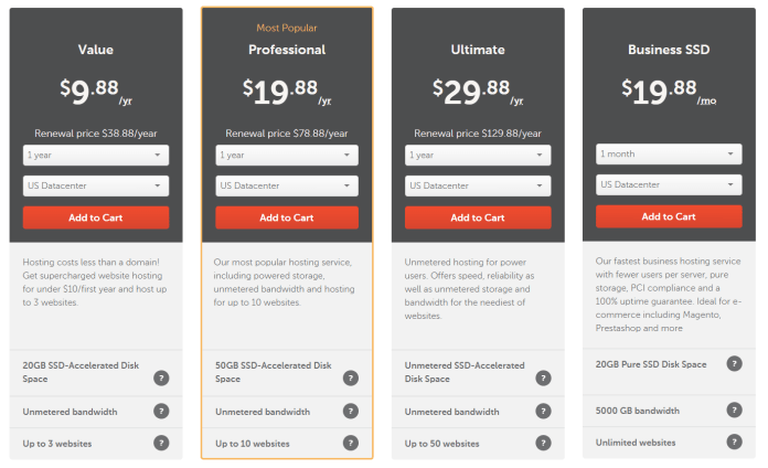 how to buy domain name and hosting from Namecheap