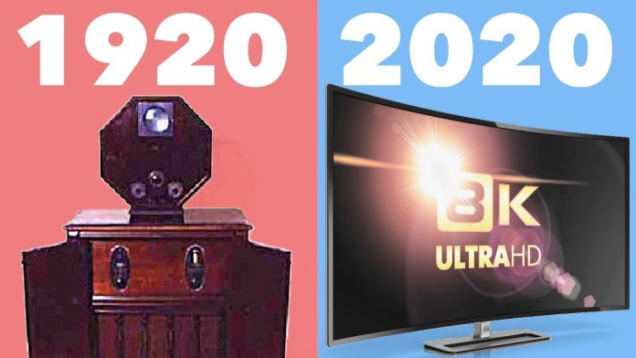100 Years of Television Evolution, 1920-2020