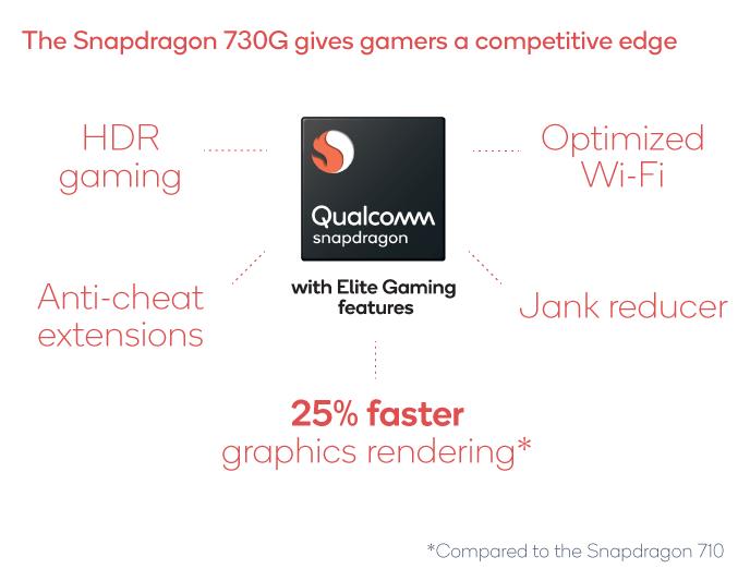 Qualcomm-Snapdragon-730G