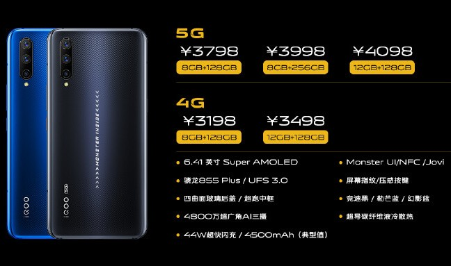 Vivo iQOO Pro 4G LTE and 5G Price