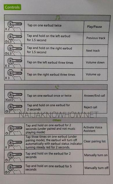 Oraimo FreePods 2 User Manual