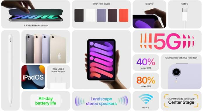 Apple iPad mini (2021) Specs