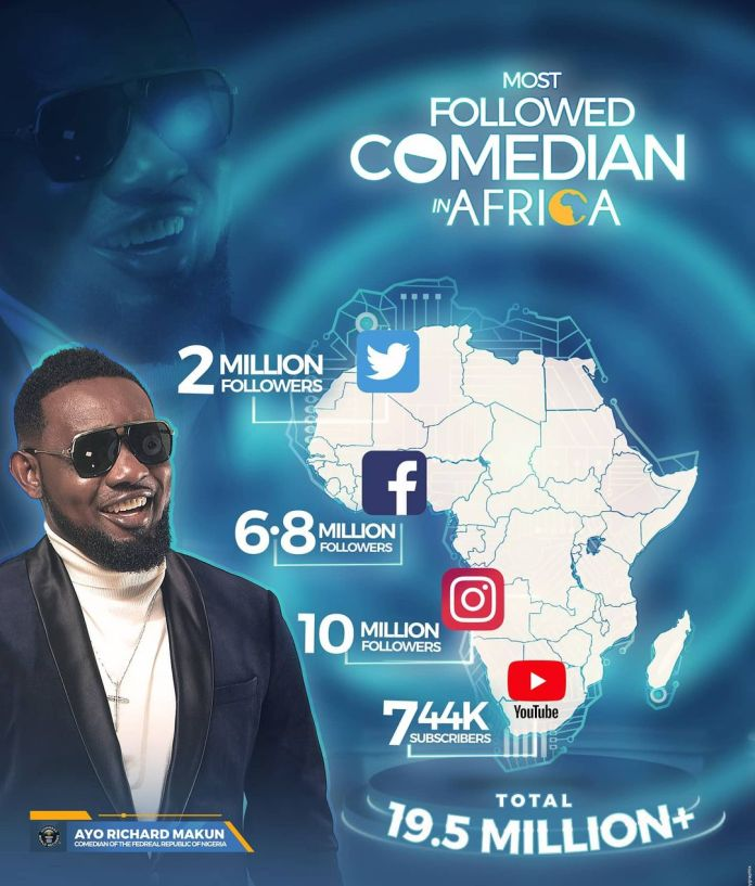 AY Becomes Most followed Comedian in Africa