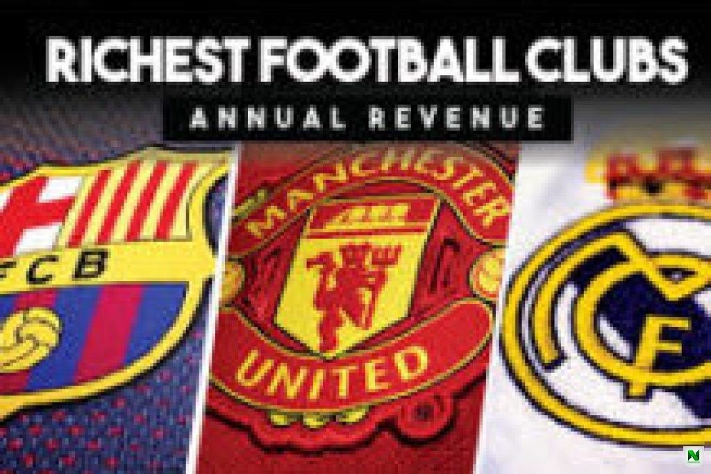 Barcelona Ranked World's Richest Football Club In 2021 (Full List)