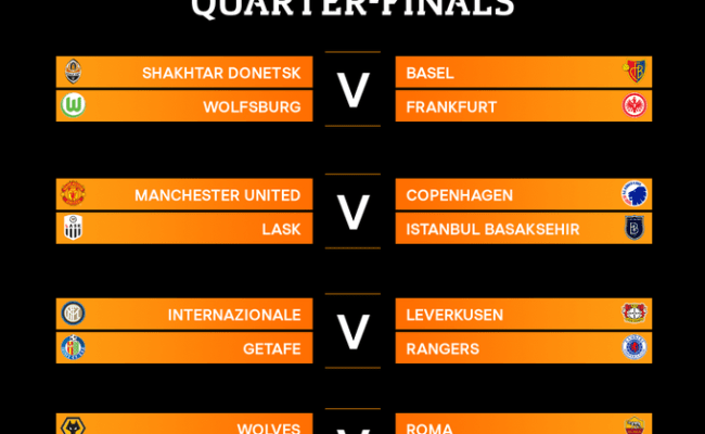 See The Europa League Quarterfinals And Semifinal Draw