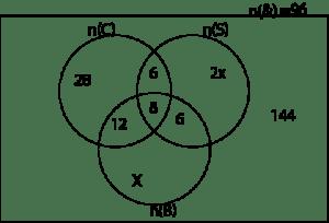 mathematics past question