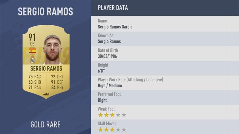 Серхио Рамос FIFA 19