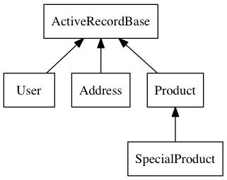Ups System Block Diagram How An Inverter Works Diagram