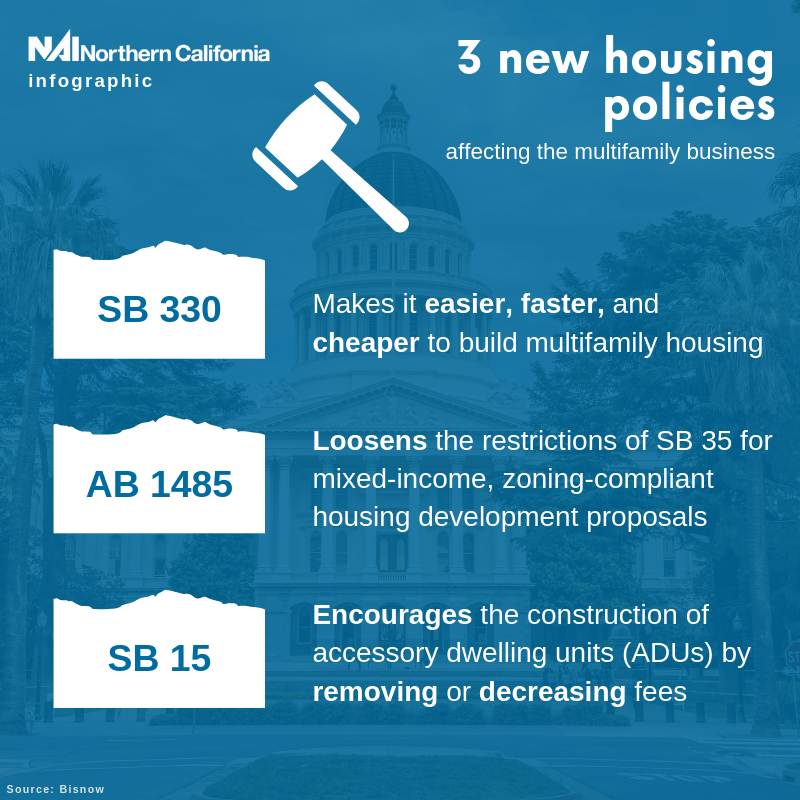 Infographic - 3 housing policies affecting multifamily - NAI Northern California