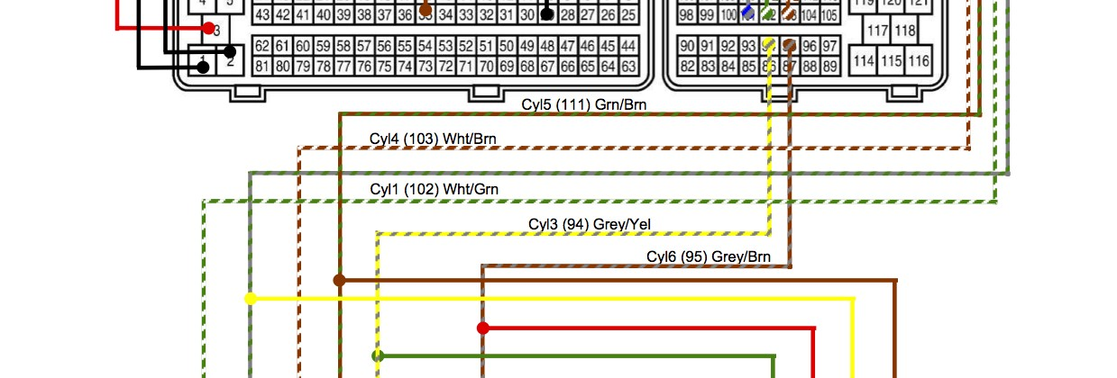 On-Board Diagnostics (OBD II)