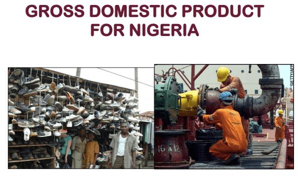 GDP Nigeria