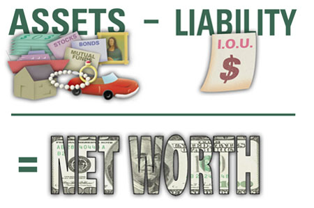 how to estimate your personal net worth nairametrics