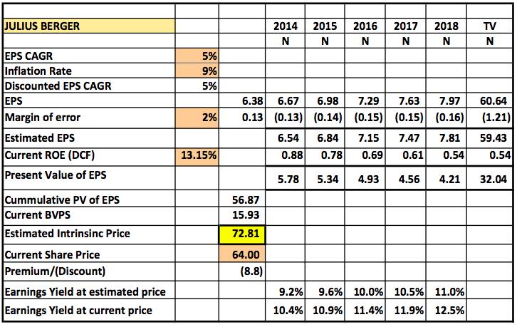 JB Valuation