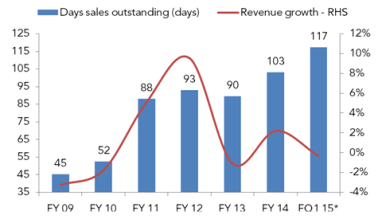 Analysis: ARM's Review of PZ Cussons Plc's 2014 First Quarter Results