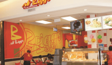 UAC Restaurant's Mr Biggs post 63% drop in profits, Gala also disappoints