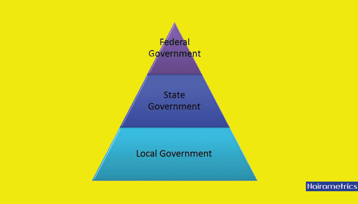 what are the three tiers of government in nigeria