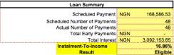 Interest on N5m loan
