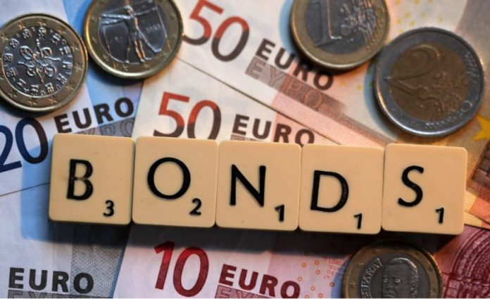 Bond, Clean Prices and Dirty Prices | Bond market