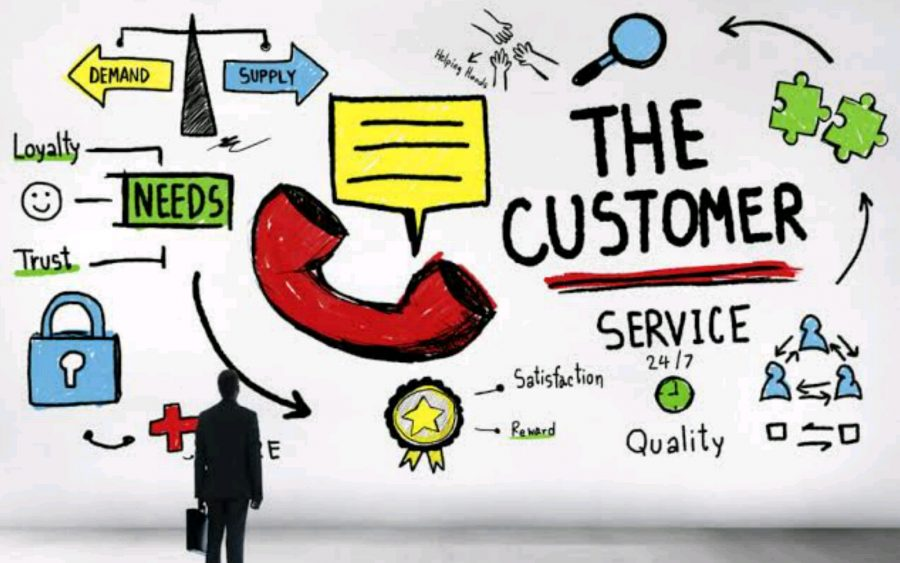 Customer service, customer satisfaction, brand loyalty