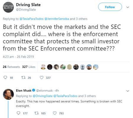 Elon Musk tweets, SEC, Tesla