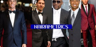 Messi emerges highest paid Sportsman on earth; here is how