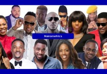 The Afrocentric Sounds are revitalizing the British Music industry and the Economy, Nigeria's Entertainment & Media to hit$10 billion by 2023 –PwC