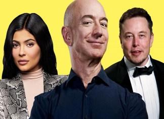 World billionaires' wealth drop by$388 billion in 2018