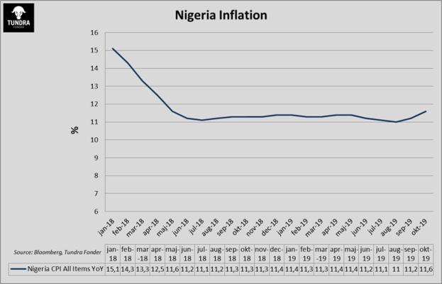 Nigeria update