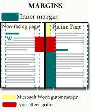 What Are The Margins of a Book - What are the Uses of Margins in a Book