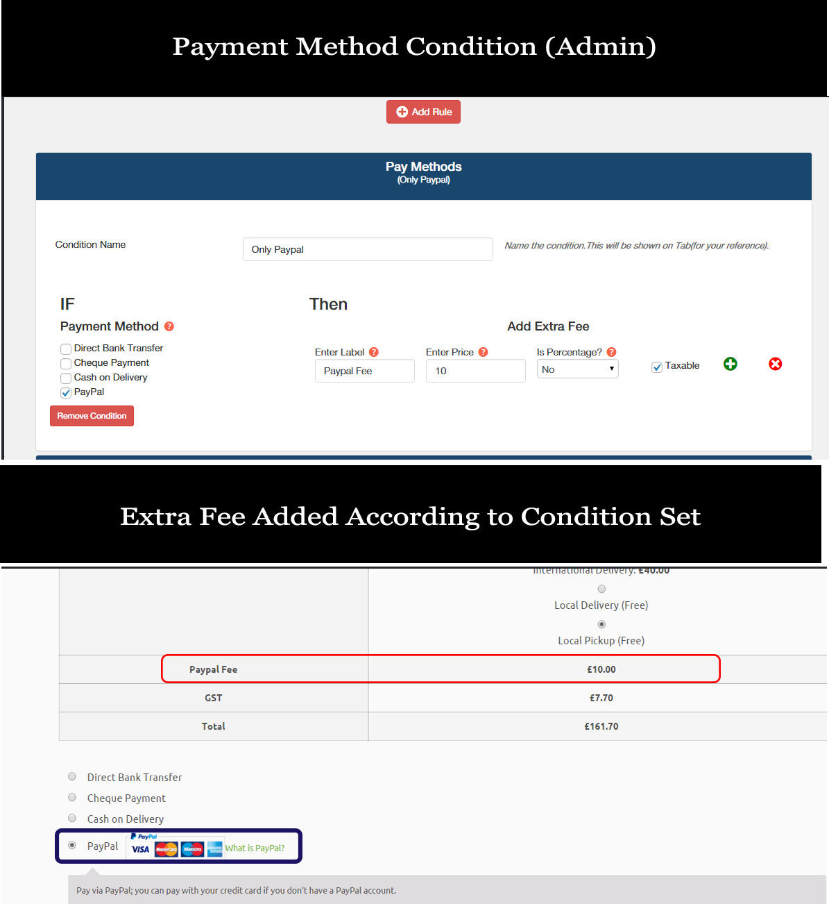 Payment Method Condition