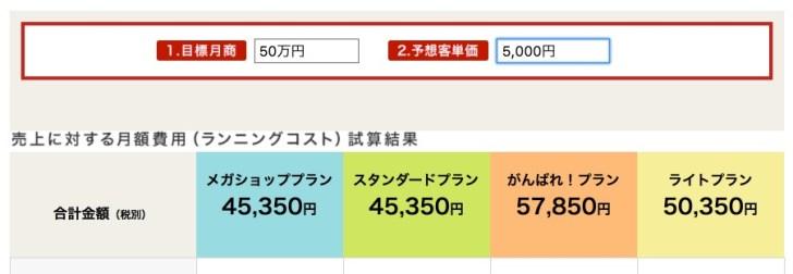 楽天市場で月商50万円の場合の手数料、コスト
