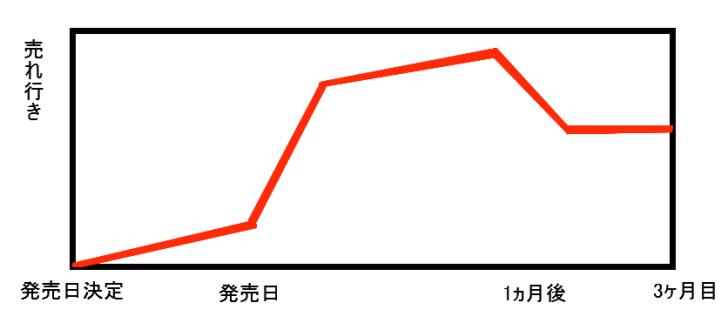 image054