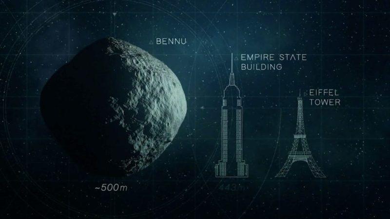 Астероид Бенну в сравнении