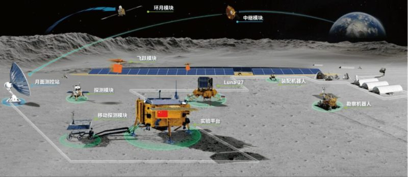 КНР прокомментировала планы по созданию российско-китайской лунной станции