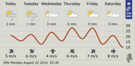 덴마크 코펜하겐 및 질랜드 북부 날씨 (출처: 덴마크 기상청)