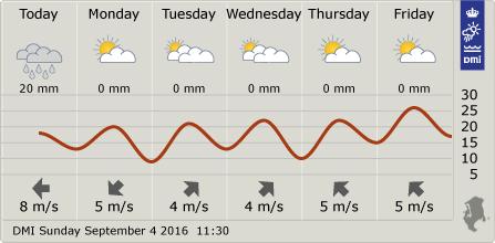 9월2주 코펜하겐 및 북부 질랜드 지역 날씨 (출처: 덴마크 기상청)
