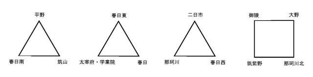 那珂川北中学校 ソフトボール トーナメント表