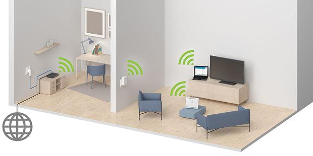 devolo-WiFi-Repeater-ac-installation