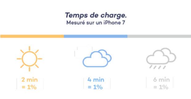 charge iphone 7 jetpak01