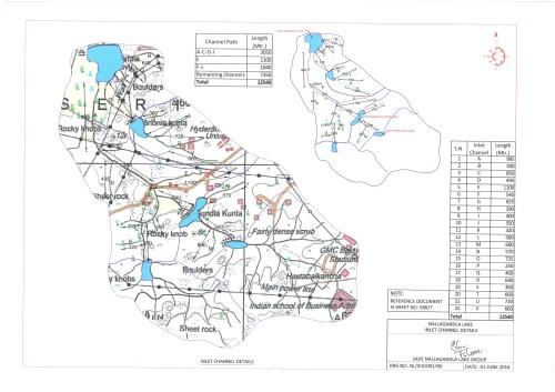 small resolution of nallagandla lake chanel path