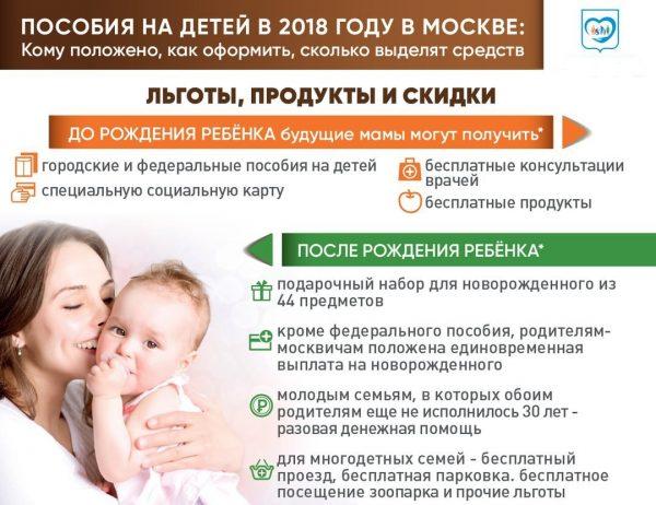 Какие выплоты будут после рождения второго ребенка женщинам в возросте 35лет