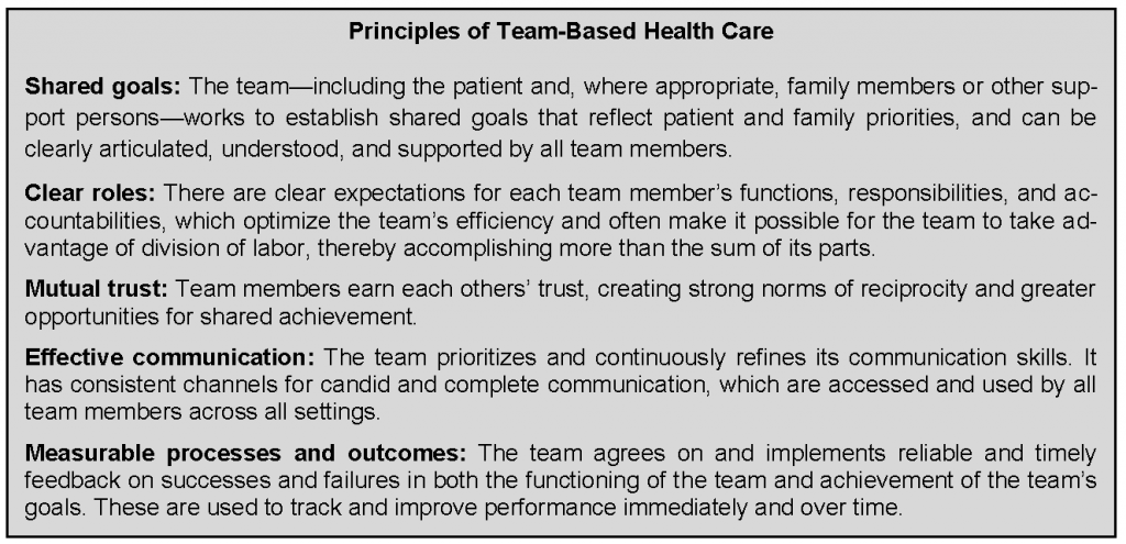 Core Principles  Values of Effective TeamBased Health